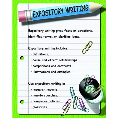 expository essay using definition Our expository essay examples can help you to understand what exactly is an expository essay expository essays are simply essays which explain something with facts, but don't use opinion to inform the reader.